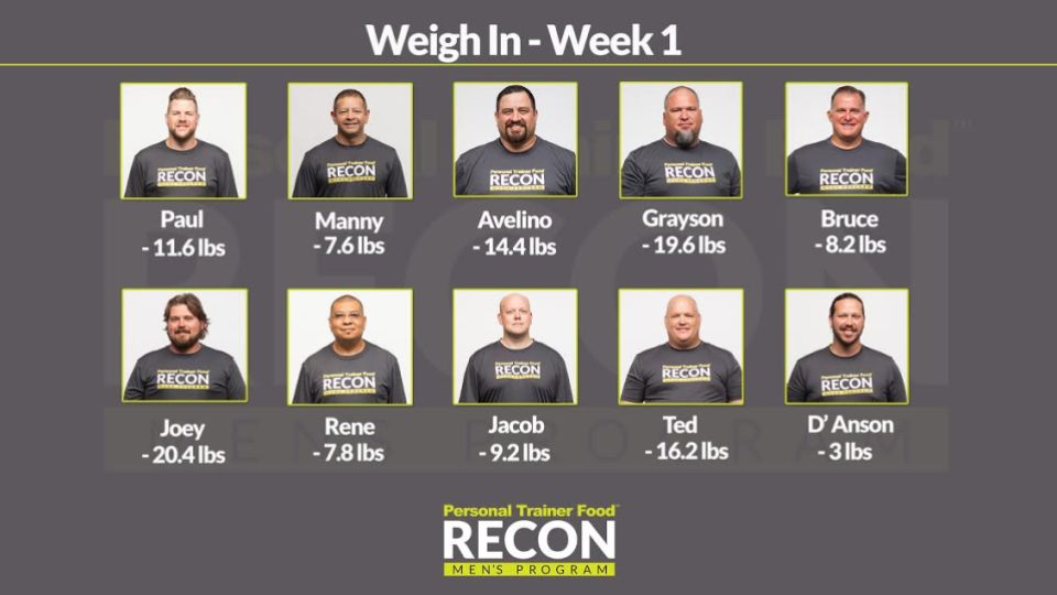RECON results